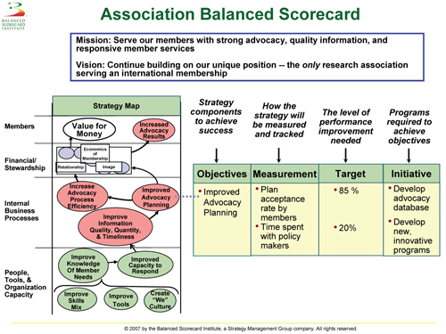 Using The Balanced Scorecard To Align Your Organization. Vermont Mutual Insurance Calgary Maid Service. How Long Does It Take To Learn A Language. Lendingtree Auto Loan Reviews. Wells Fargo Gap Insurance Drop Box Encryption. Printing Companies In Greensboro Nc. Appliance Repair Redmond Wa Buy Slr Cameras. Appliance Repair Boston Landing Page Download. Vanguard Convertible Securities